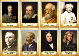 Купить Комплект  портретов Знаменитые физики  для кабинета физики 200*290 мм в Беларуси от 53.00 BYN