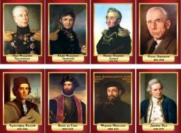 Купить Комплект портретов Знаменитые географы в золотисто-бордовых тонах 200*290 мм в Беларуси от 56.00 BYN