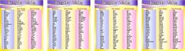 Купить Композиция стендов Irregular Verbs  для кабинета английского в желто-фиолетовых тонах 2150*600мм в Беларуси от 137.00 BYN
