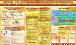 Купить Композиция стендов с таблицами в кабинет информатики из 6-ти частей 2460*1450 мм в Беларуси от 396.30 BYN
