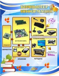 Купить Компьютер и информация в синих тонах 850*1100мм в Беларуси от 113.00 BYN