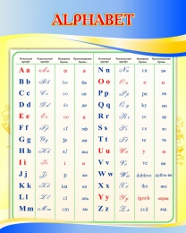 Купить Стенд ALPHABET в кабинет французского языка в золотисто-синих тонах 600*750 мм в Беларуси от 49.00 BYN