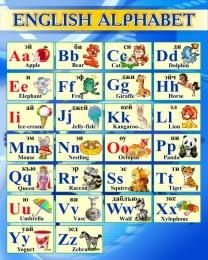 Купить Стенд Английский Алфавит с картинками с синих тонах 700*850 мм в Беларуси от 68.00 BYN
