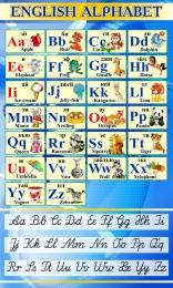 Купить Стенд Английский Алфавит с картинками с синих тонах с прописными буквами 750*450 мм в Беларуси от 37.00 BYN