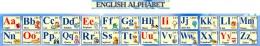 Купить Стенд Английский Алфавит с картинками в голубых тонах, с таблицей, горизонтальный 2000*250 мм в Беларуси от 59.00 BYN