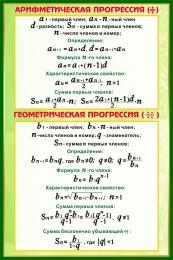 Купить Стенд Арифметическая прогрессия. Геометрическая прогрессия в золотисто-зелёных тонах  630*940 мм в Беларуси от 65.00 BYN