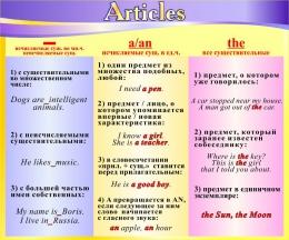 Купить Стенд Articles в кабинет английского языка в фиолетово-жёлтых тонах 600*500 мм в Беларуси от 33.00 BYN