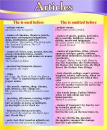 Купить Стенд Articles в кабинет английского языка в фиолетово-жёлтых тонах 700*850 мм в Беларуси от 68.00 BYN