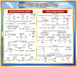 Купить Стенд Асноўныя формулы для кабинета физики на белорусском языке 800*700 мм в Беларуси от 61.00 BYN