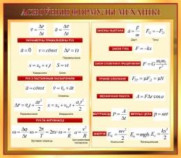 Купить Стенд Асноўныя формулы механiкi в золотисто-бордовых тонах 800*700 мм в Беларуси от 64.00 BYN