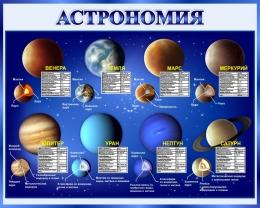 Купить Стенд Астрономия в синих тонах 1000*800 мм в Беларуси от 92.00 BYN