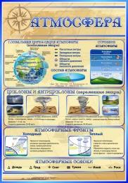 Купить Стенд Атмосфера в кабинет Географии в золотисто-синих тонах 700*1000 мм в Беларуси от 76.00 BYN