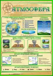 Купить Стенд Атмосфера в кабинет Географии в золотисто-зелёных тонах 700*1000 мм в Беларуси от 80.00 BYN