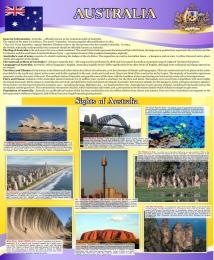 Купить Стенд Австралия для кабинета английского языка в фиолетовых тонах 700*850мм в Беларуси от 68.00 BYN