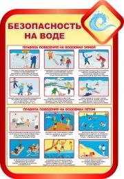 Купить Стенд Безопасность на воде в золотисто-красных тонах 690*1000мм в Беларуси от 75.00 BYN