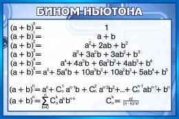 Купить Стенд Бином Ньютона для кабинета математики в сине-голубых тонах 650*430мм в Беларуси от 30.00 BYN
