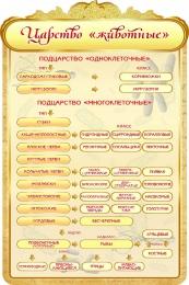 Купить Стенд  Царство Животные в золотистых тонах  600*900мм в Беларуси от 65.00 BYN