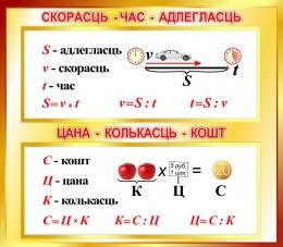Купить Стенд Час-скорасць-адлегласць; Цана-колькасць-кошт для начальной школы в золотистых тонах 400*350мм в Беларуси от 16.00 BYN
