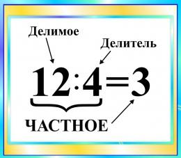 Купить Стенд Частное для начальной школы в бирюзовых тонах 400*350мм в Беларуси от 15.00 BYN