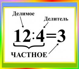 Купить Стенд Частное для начальной школы в зелено-голубых тонах 400*350мм в Беларуси от 15.00 BYN