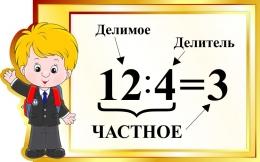 Купить Стенд Частное для начальной школы в золотистых тонах 570*350мм в Беларуси от 24.00 BYN