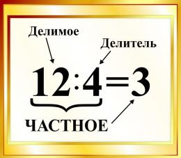 Купить Стенд Частное  для начальной школы в золотистых тонах 400*350мм в Беларуси от 16.00 BYN