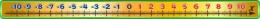 Купить Стенд Числовая прямая в золотисто-зелёных тонах 2000*150мм в Беларуси от 33.00 BYN