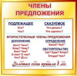 Купить Стенд Члены предложения в золотисто-коричневых тонах 550*550мм в Беларуси от 33.00 BYN
