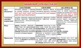 Купить Стенд Даданыя члены сказа на белорусском языке в золотисто-коричневых тонах 1000*600 мм в Беларуси от 65.00 BYN