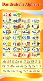 Купить Стенд Das deutsche Alphabet  Алфавит с прописными буквами в кабинет немецкого языка 530*1000 мм в Беларуси от 58.00 BYN