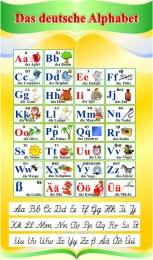 Купить Стенд Das deutsche Alphabet  Алфавит с прописными буквами в кабинет немецкого языка в желто-зеленых тонах  500*850 мм в Беларуси от 46.00 BYN