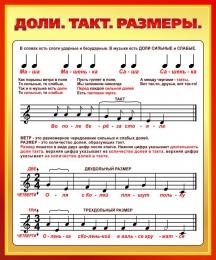 Купить Стенд Доли. Такт. Размеры для кабинета музыки 860*1030мм в Беларуси от 97.00 BYN