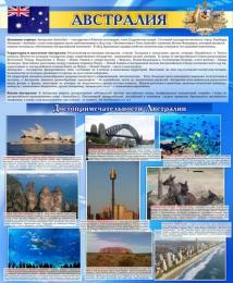 Купить Стенд Достопримечательности Австралии 700*850мм в Беларуси от 68.00 BYN