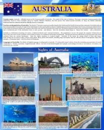 Купить Стенд Достопримечательности Австралии на английском языке в синих тонах 600*750 мм в Беларуси от 52.00 BYN
