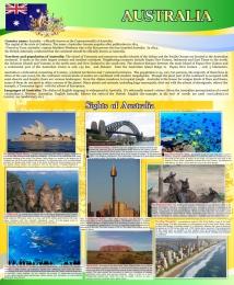 Купить Стенд Достопримечательности Австралии на английском языке в золотисто-зеленых тонах  700*850 мм в Беларуси от 65.00 BYN