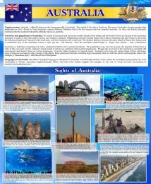 Купить Стенд Достопримечательности Австралии на английском языке в синих тонах 700*850 мм в Беларуси от 68.00 BYN