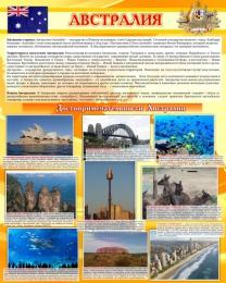 Купить Стенд Достопримечательности Австралии желтый 600*750мм в Беларуси от 49.00 BYN