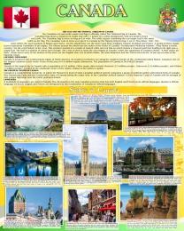 Купить Стенд Достопримечательности Канады на английском языке 600*750 мм в Беларуси от 49.00 BYN