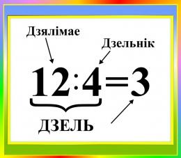 Купить Стенд Дзель на белорусском языке 400*350мм в Беларуси от 16.00 BYN