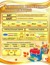 Купить Стенд Единицы измерения информации  в золотистых тонах для кабинета информатики 850*1100мм в Беларуси от 107.00 BYN