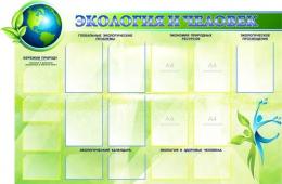 Купить Стенд Экология и человек большой 1600*1040мм в Беларуси от 223.70 BYN