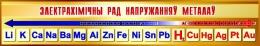 Купить Стенд Электрахiмiчны рад напружання металау для кабинета химии  на белорусском языке  230*1300мм в Беларуси от 34.00 BYN