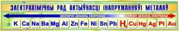 Купить Стенд Электрахiмiчны рад напружання металау для кабинета химии в салатово-жёлтых тонах на белорусском языке 230*1300мм в Беларуси от 33.00 BYN