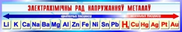 Купить Стенд Электрахiмiчны рад напружання металау для кабинета химии в сине-голубых тонах на белорусском языке  230*1300мм в Беларуси от 33.00 BYN