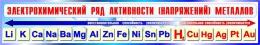 Купить Стенд Электрохимический ряд активности металлов для кабинета химии в сине-голубых тонах 1300*230мм в Беларуси от 33.00 BYN