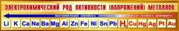 Купить Стенд Электрохимический ряд активности металлов для кабинета химии в золотисто-коричневых тонах 1300*230мм в Беларуси от 34.00 BYN