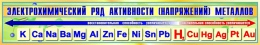 Купить Стенд Электрохимический ряд активности металлов для кабинета химии в золотисто-зеленых тонах 1300*230мм в Беларуси от 34.00 BYN