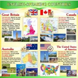 Купить Стенд English-speaking countries на английском языке в зеленых тонах 750*750 мм в Беларуси от 65.00 BYN