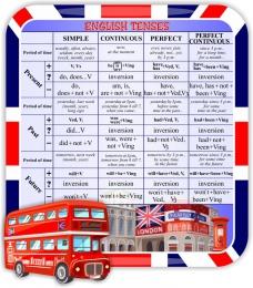 Купить Стенд English Tenses для кабинета английского языка в стиле Лондон в сиреневых тонах 980*1120 мм в Беларуси от 133.00 BYN