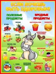 Купить Стенд Если хочешь быть здоровым! 300*400 мм в Беларуси от 13.00 BYN
